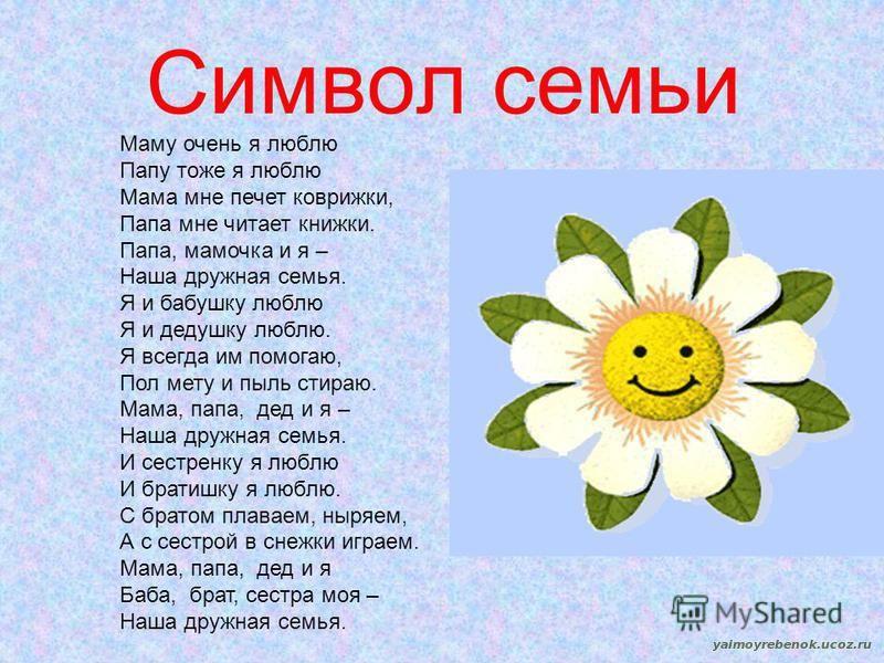 Моя биография Сочинения по русскому языку